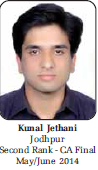Interview of Kunal Jethani