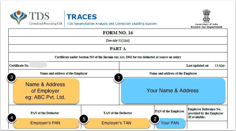 Form 16 TDS – Understand Form 16