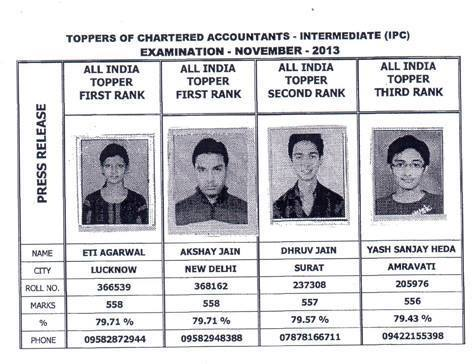 IPCC Nov 2013 Toppers caknowledge.in