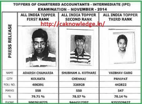 IPCC Nov 2014 Toppers List