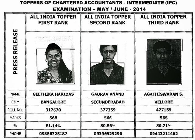 ca ipcc toppers May 2014 CAknowledge.in