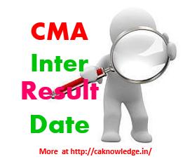 CMA Inter Result Dec 2015