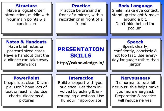 presentation skills resume