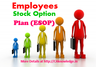 Accounting of employee stock options in india
