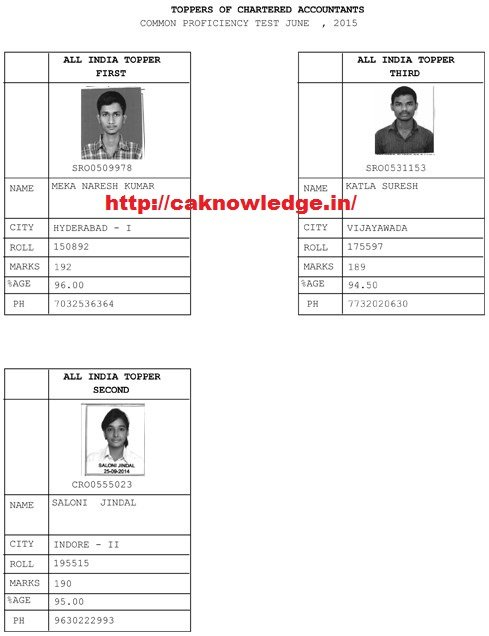 CA CPT Toppers June 2015 CAknowledge