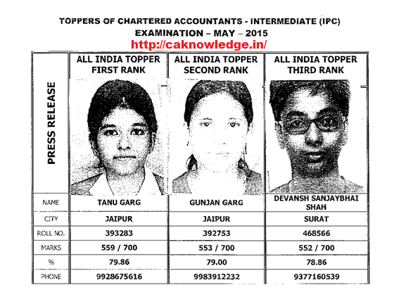 CA IPCC Toppers May 2015 CAknwoledge.in