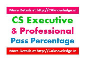 CS Executive and Professional Pass Percentage