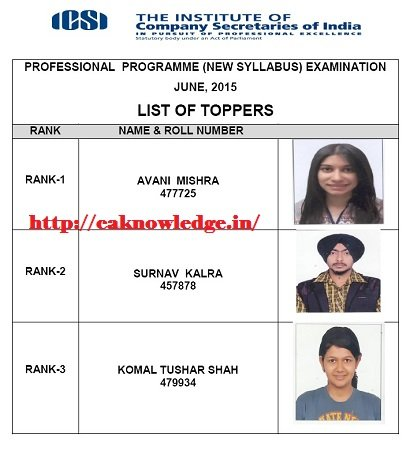 CS Professsional June 2015 Toppers New Syllabus