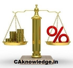 Interest Provisions Under Service Tax Law