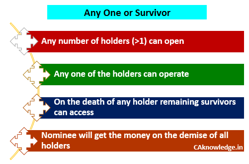 Any One or Survivor CAknowledge