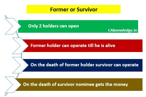 Former or Survivor CAknowledge.in