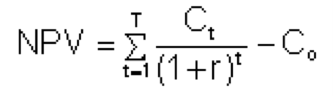 Formula of NPV CAknowledge.in