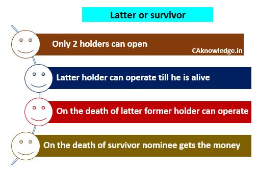 Latter or Survivor CAknowlede.in