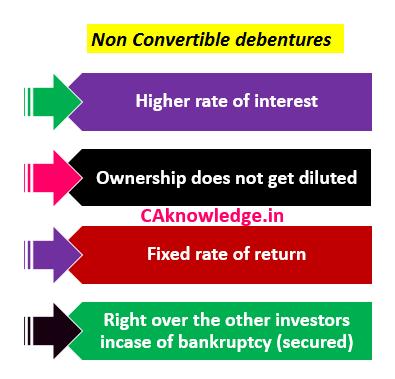 Non Convertible Debentures CAknowledge.in