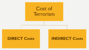 Cost of Terrorism CAknowledge