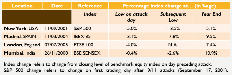 Market Impact CAknowledge