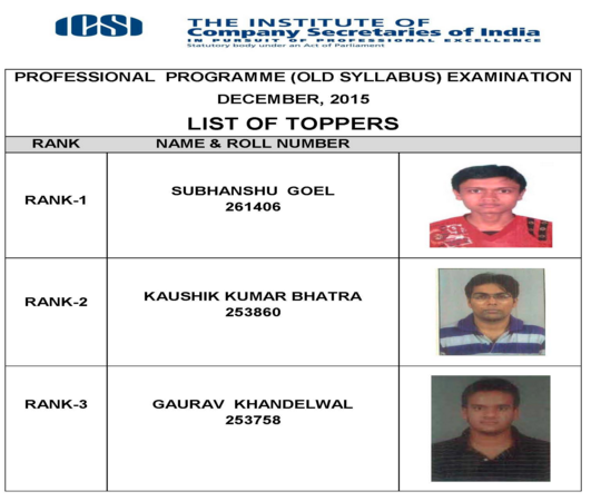 CS Professional Dec 2015 Toppers List - Old Syllabus
