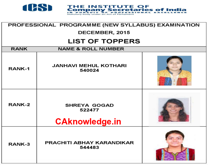 CS Professional Top 3 Rankers Dec 2015 New Syllabus