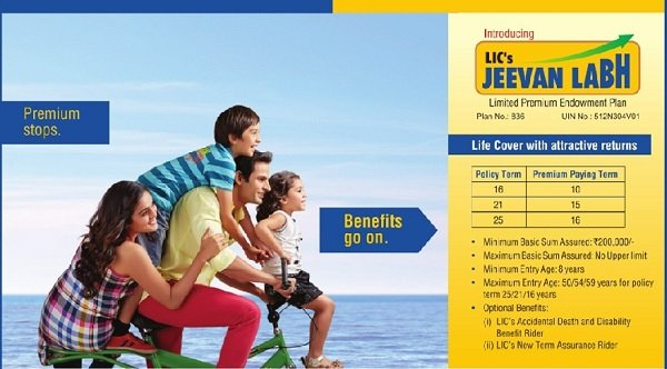 LIC Jeevan Labh Policy (Table 836)