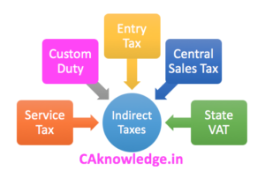 Indirect Tax System in India