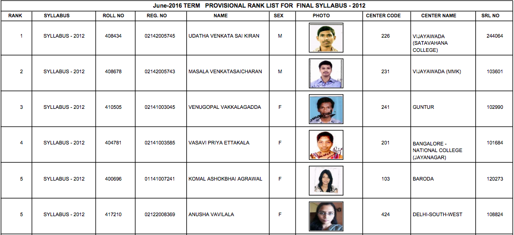 CMA Final Toppers List June 2016.png