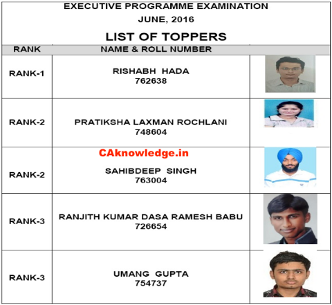 CS Executive Toppers list June 2016