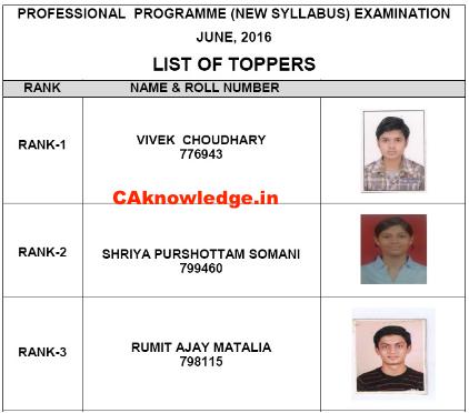 CS Professional Merit List June 2016 - New Syllabus