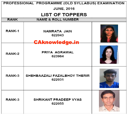 CS Professional Toppers List June 2016 - Old Syllabus