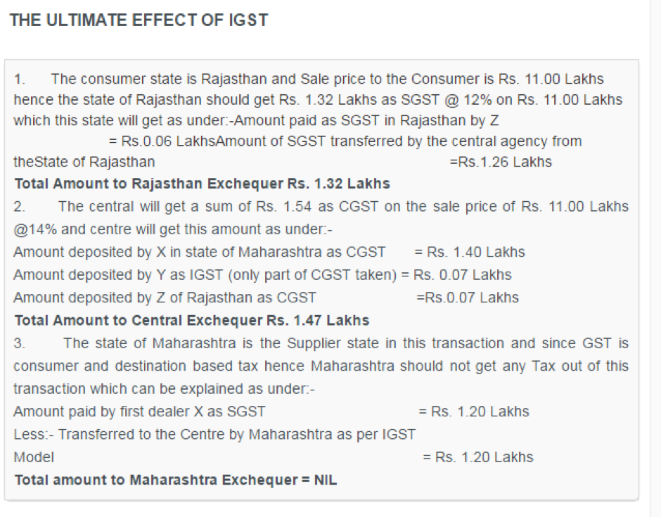 The Ultimate Effect of GST