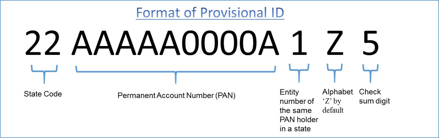 Format of Provisional ID