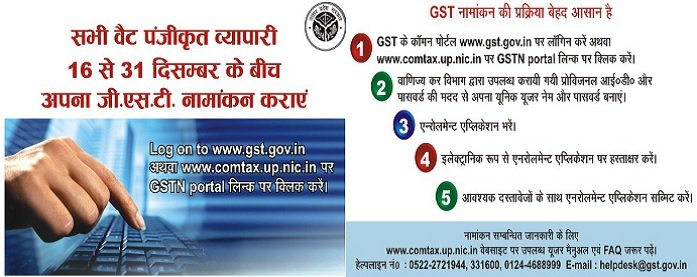 GST Registration in UP