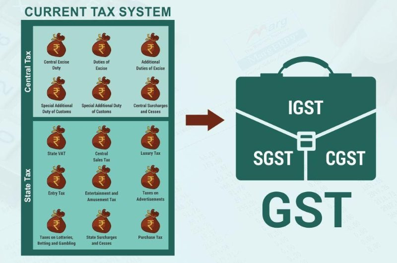 VAT and GST, Central Excise & GST, CST & GST Difference in Hindi