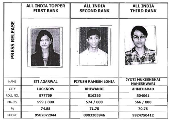 CA Final Toppers list Nov 2016