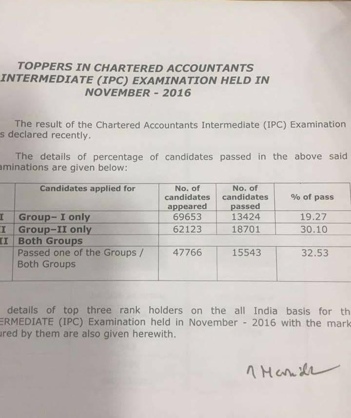 CA IPCC Pass percentage Nov 2016