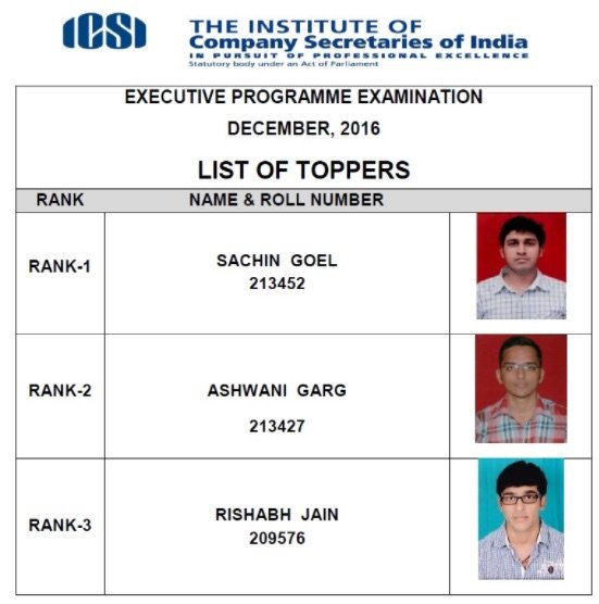 CS Executive Toppers List Dec 2016