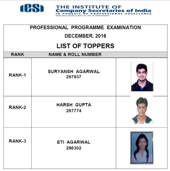 CS Merit List Dec 2016