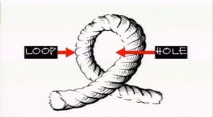 Loopholes In Model GST Law