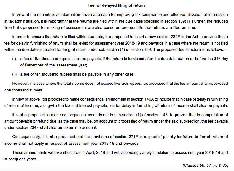 Revised Fee for Delayed Filing of Income Tax Return