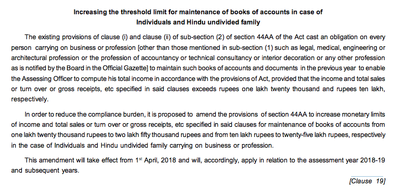 Threshold limit Increased for maintenance of books of accounts