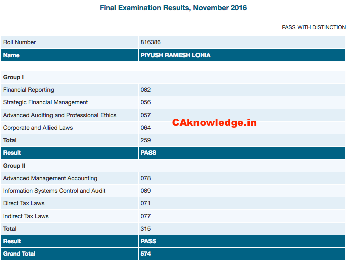 CA Final Second Ranker Nov 2016 Piyush Ramesh Lohia Marksheet