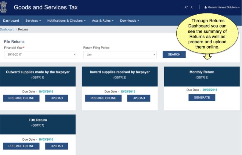 GST Return Process, How to File GSTR 1