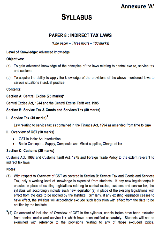 Overview of GST in CA Final DT Paper