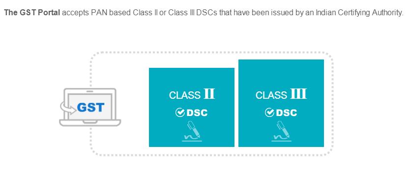FAQ on DSC Registration
