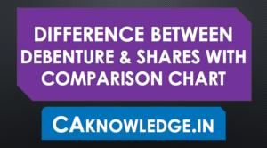 Difference Between Debenture & Share