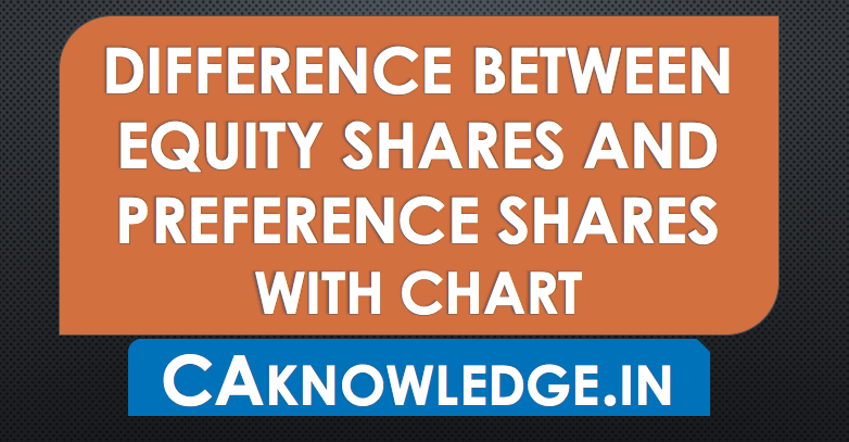 Difference Between Equity Shares and Preference Shares