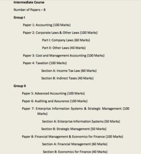 CA IPCC New Course, Syllabus