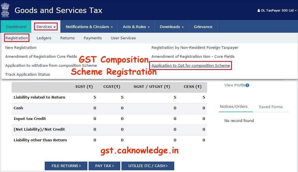 GST Composition Scheme Registration