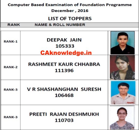 CS Foundation Merit List