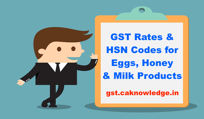 GST Rates & HSN Codes for Eggs, Honey & Milk Products
