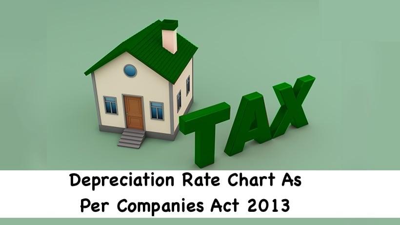 Depreciation rates as per companies act 2013
